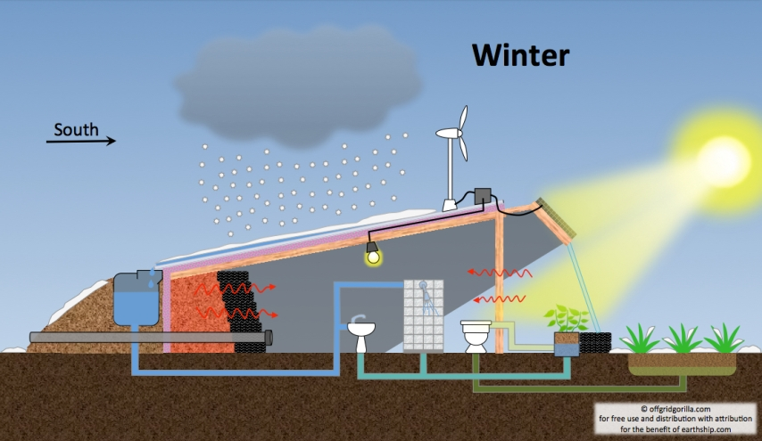 earthship-diagram-winter