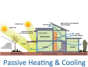 Passive_HeatingCooling_Icon