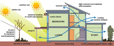 passive-heating-cooling-01