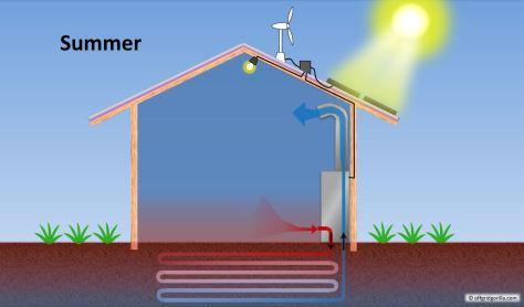 heat-pump-summer